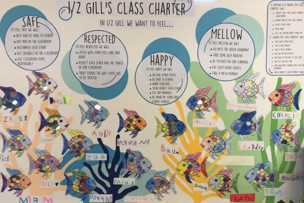 Class Charter 1